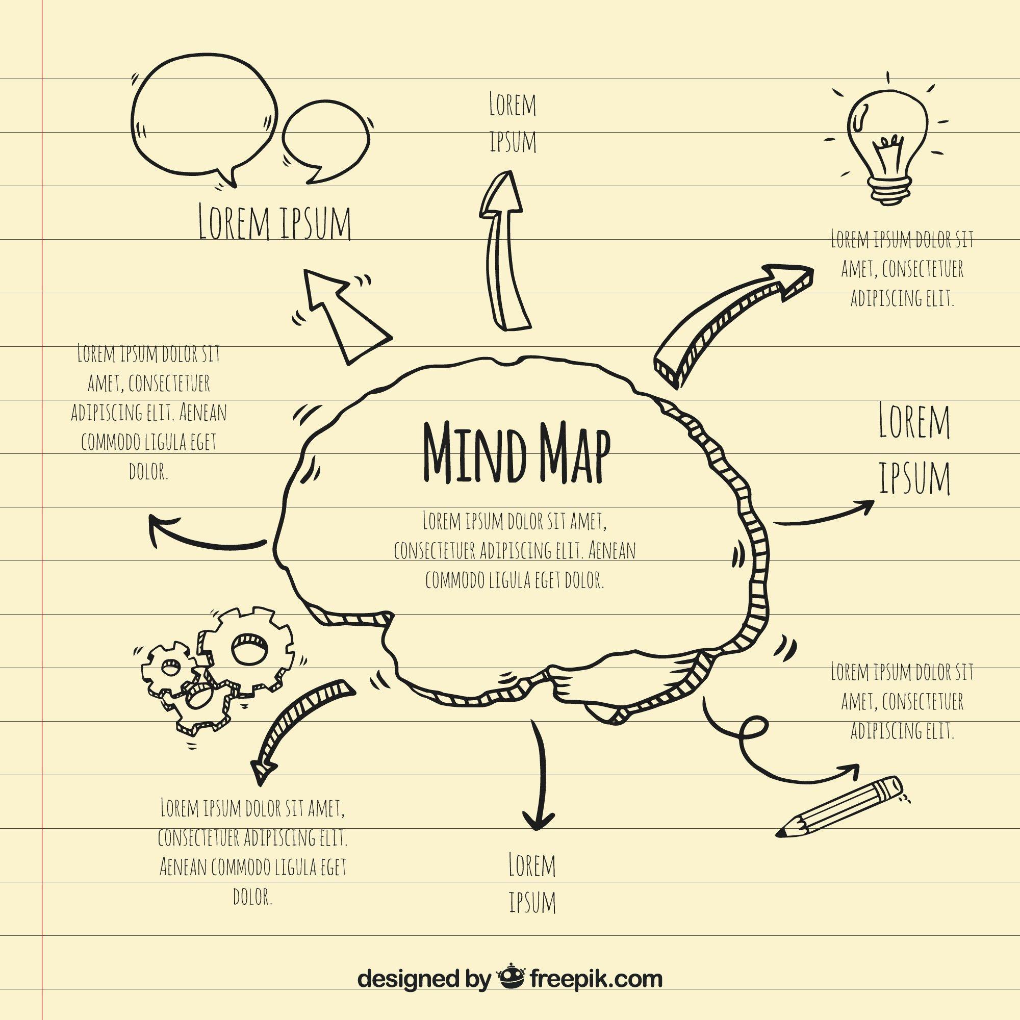 Mappe mentali e scrittura comica